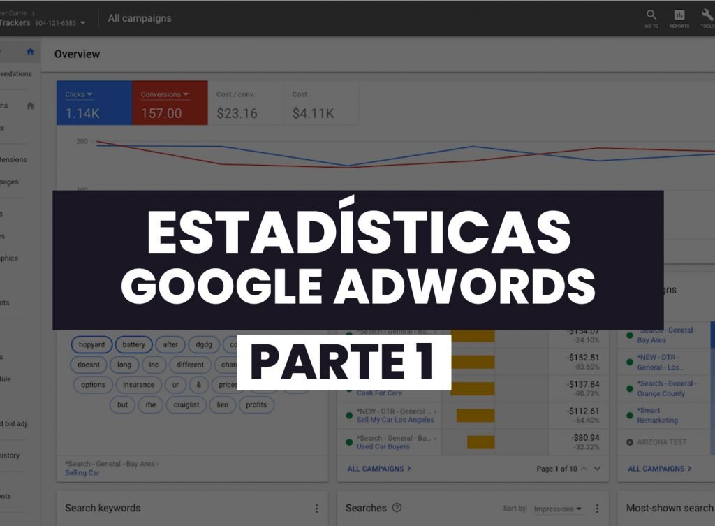 estadisticas google adwords